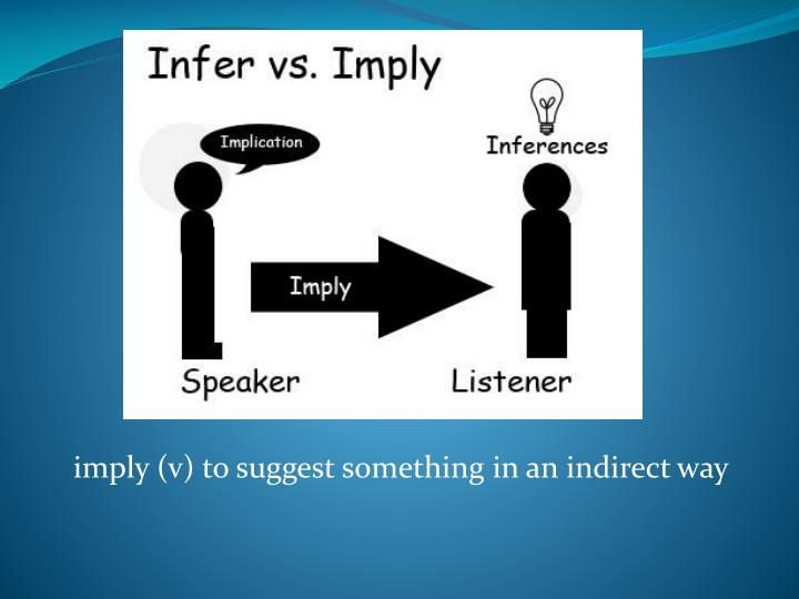 imply (v) to suggest something in an indirect way
