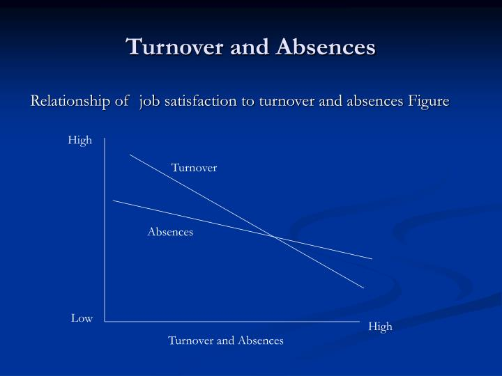 Turnover and Absences
