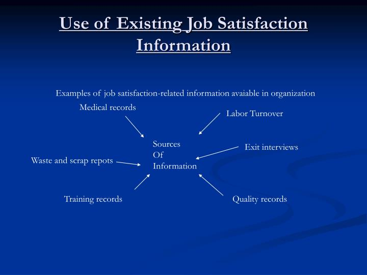 Use of Existing Job Satisfaction Information