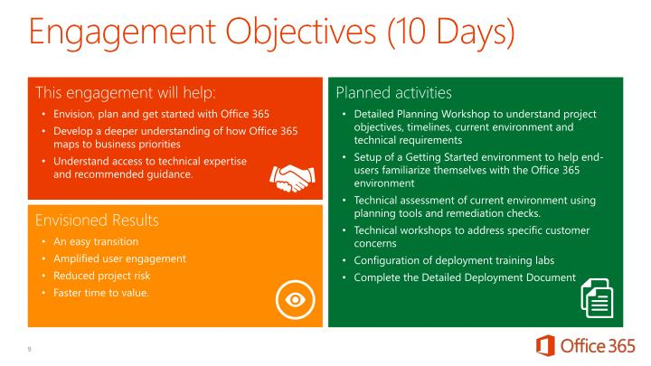 Engagement Objectives (10