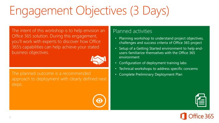 Engagement Objectives