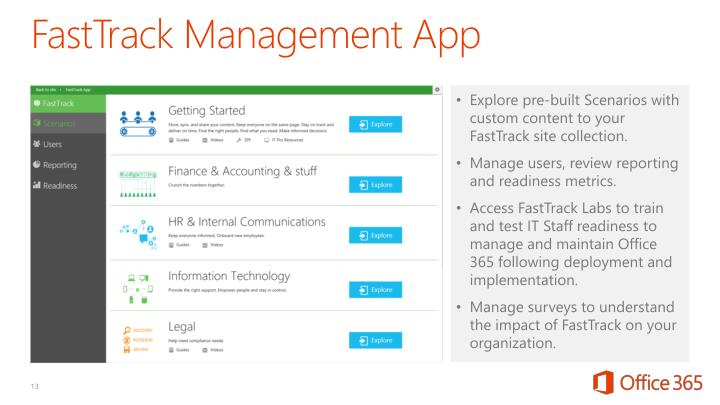 FastTrack Management App