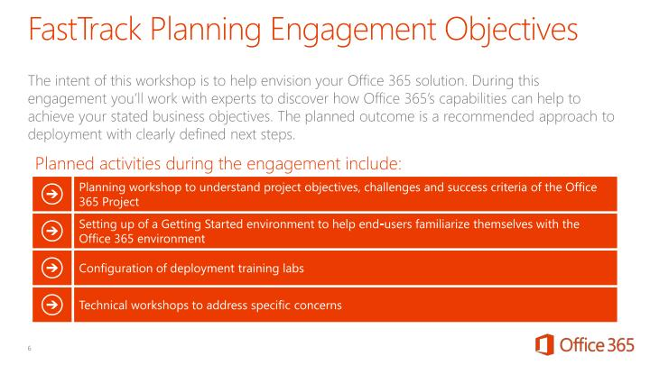 FastTrack Planning Engagement Objectives