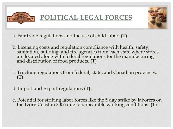 Political-Legal Forces