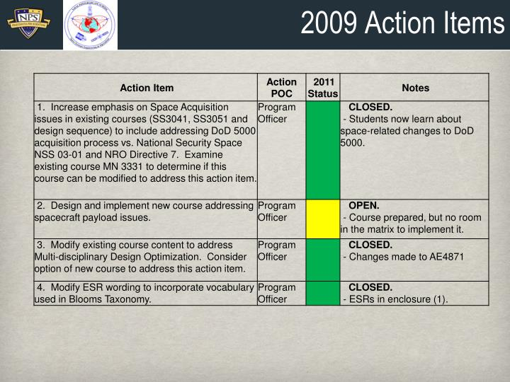 2009 Action Items