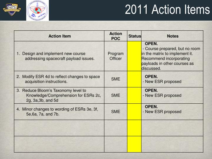 2011 Action Items