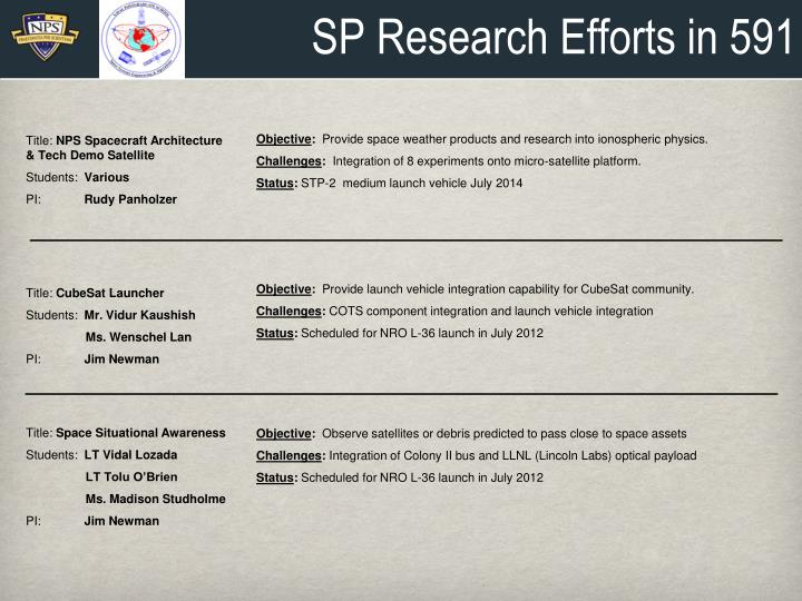 SP Research