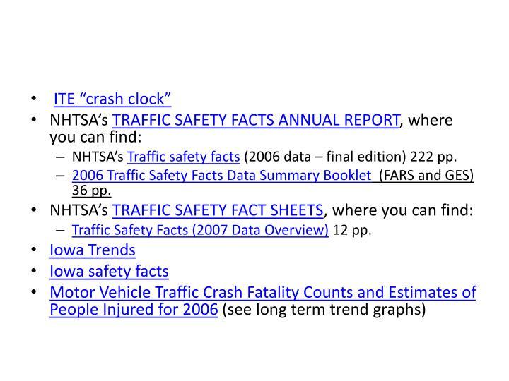 """ITE """"crash clock"""""""
