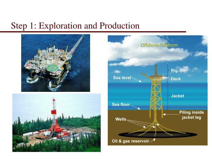 exploration of oil and gas in