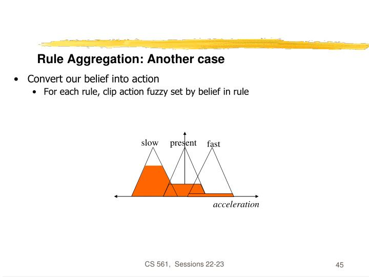 Rule Aggregation: Another case