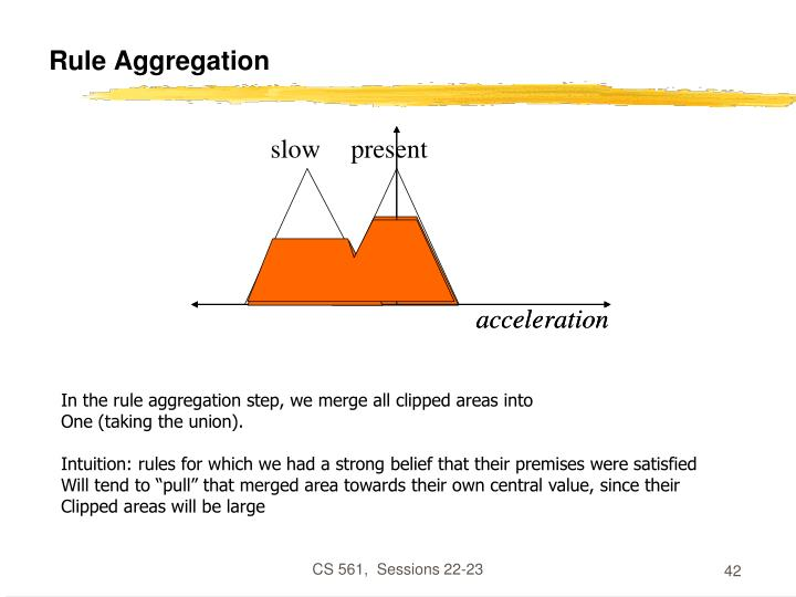 Rule Aggregation
