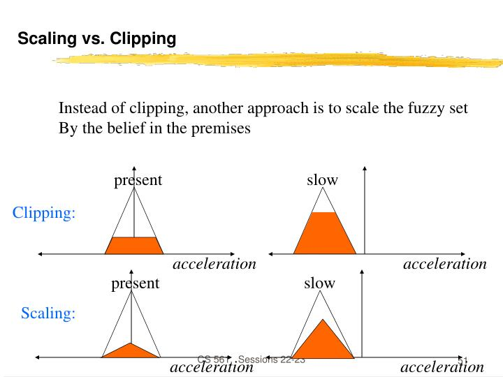 Scaling vs. Clipping