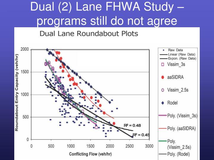 Dual (2) Lane FHWA Study –
