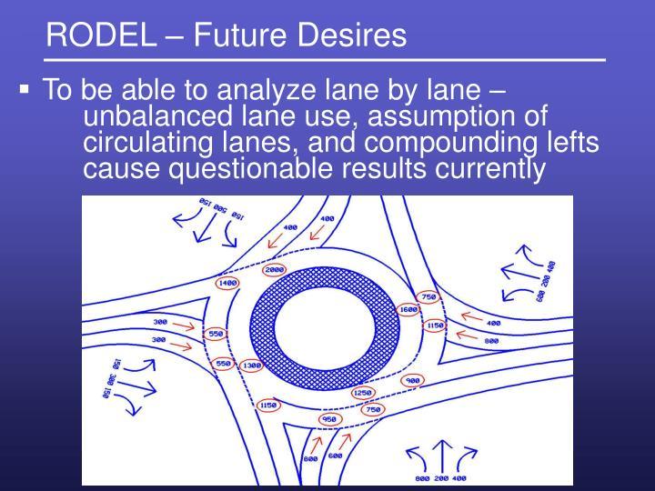 RODEL – Future Desires