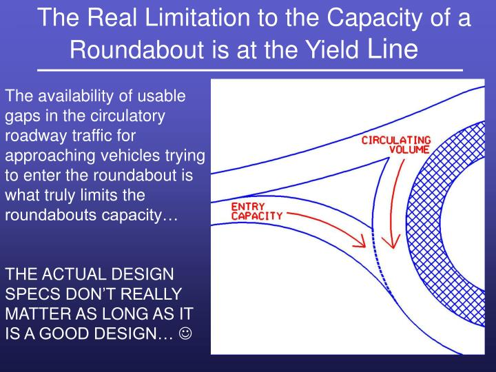 The Real Limitation to the Capacity of a Roundabout