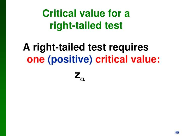 Critical value for a right-tailed test