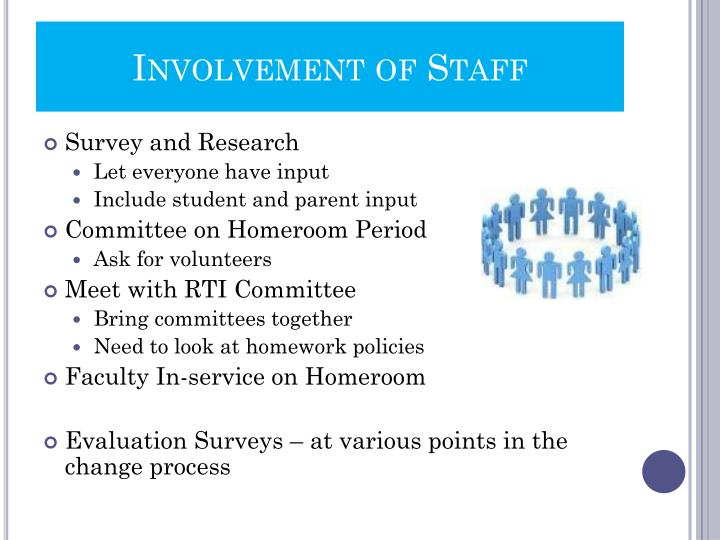 Involvement of Staff