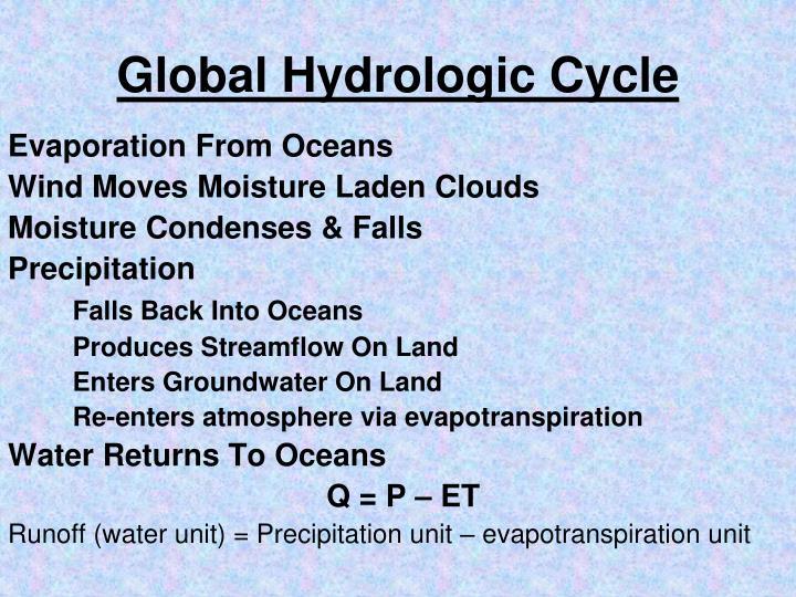 Global Hydrologic Cycle