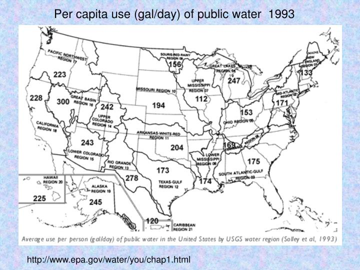 Per capita use (gal/day) of public water  1993
