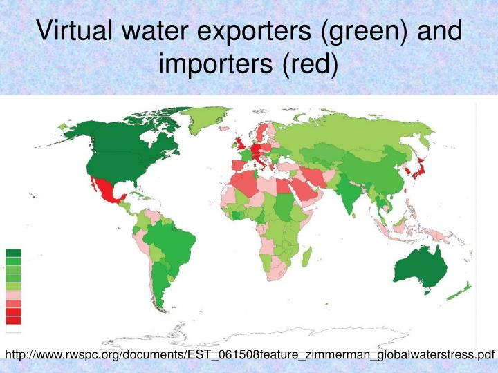 Virtual water exporters (green) and importers (red)