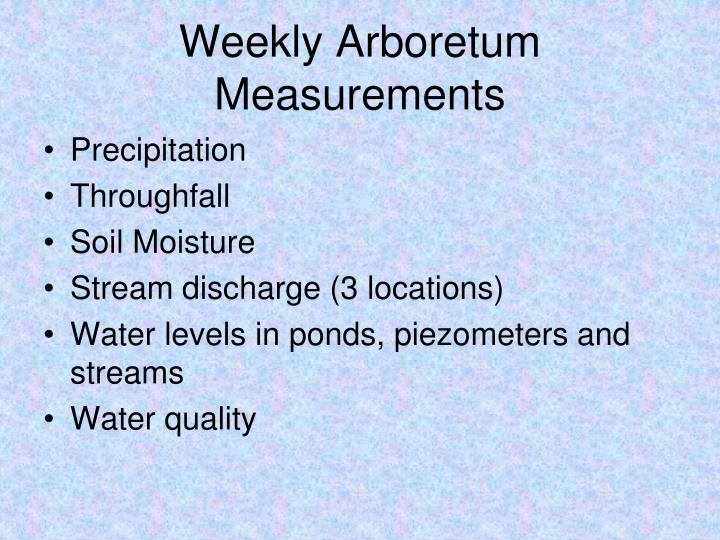 Weekly Arboretum  Measurements