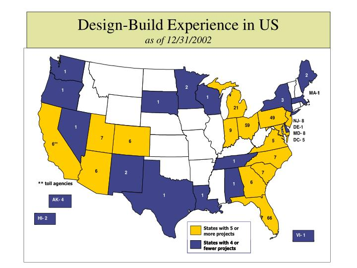 Design build experience in us as of 12 31 2002