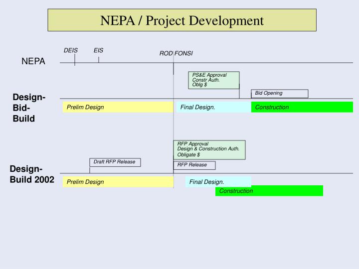 NEPA / Project Development