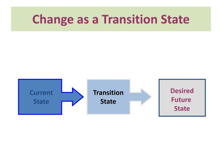Change as a Transition State