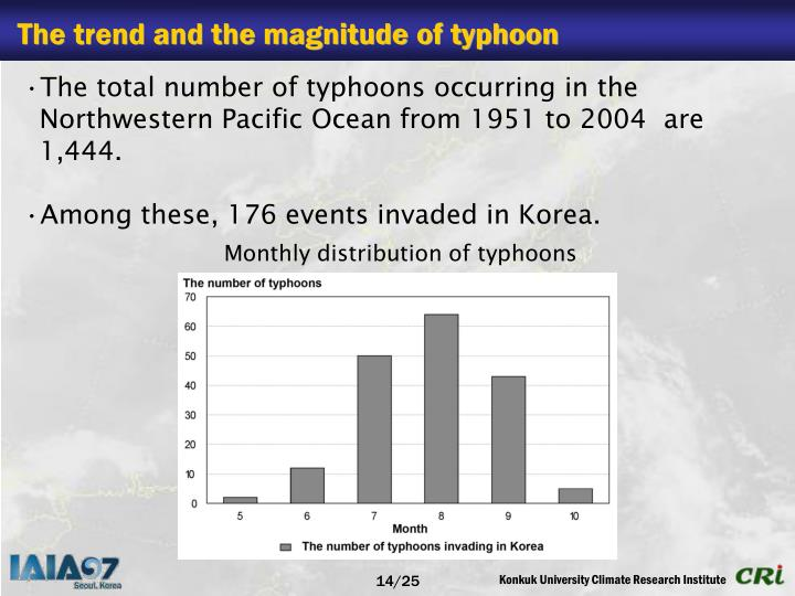 The trend and the magnitude of typhoon
