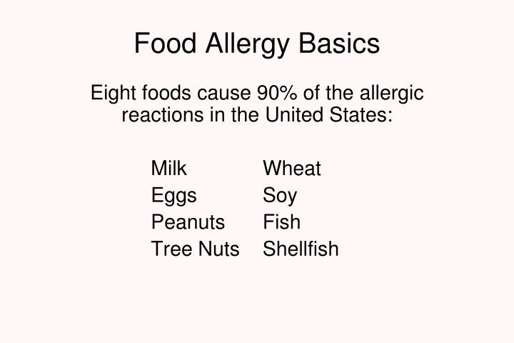 Food Allergy Basics
