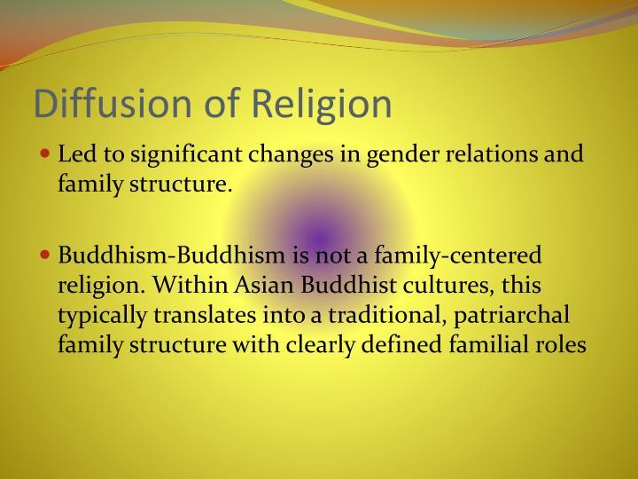 Diffusion of Religion