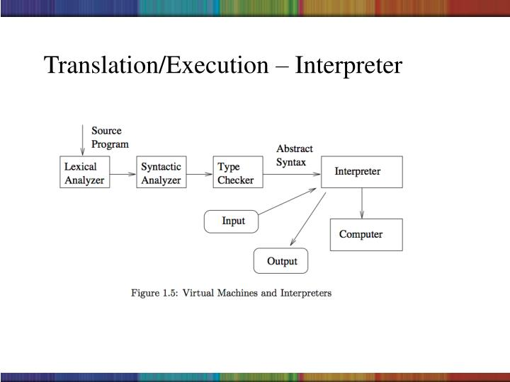 Translation/Execution – Interpreter