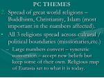 pc themes1