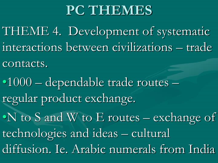 PC THEMES