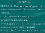 pc themes3