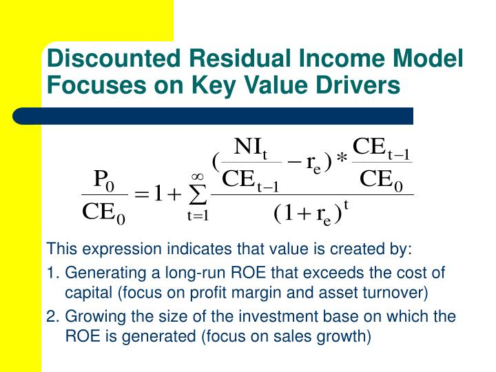 Discounted Residual Income Model Focuses on Key Value Drivers