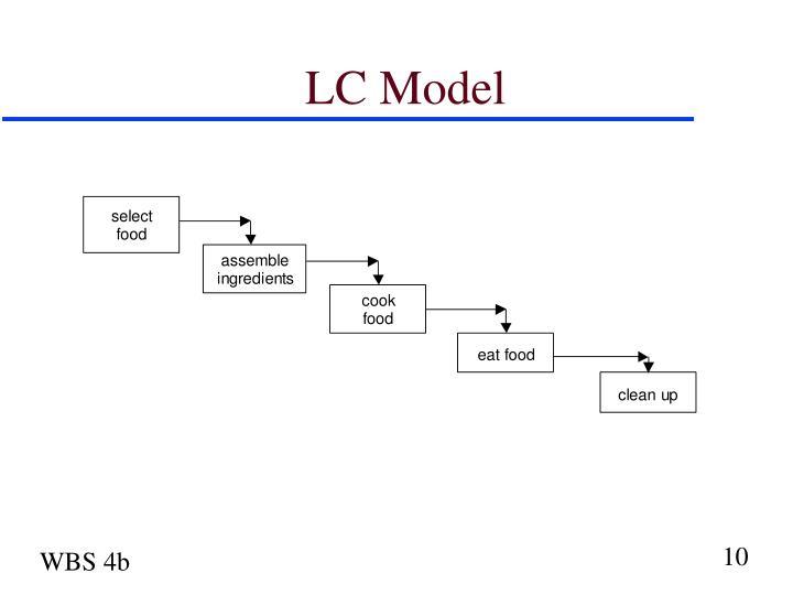 LC Model