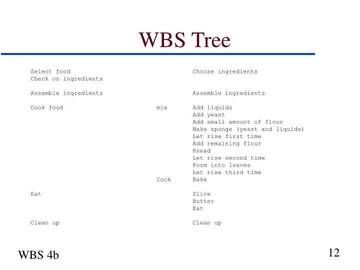 WBS Tree