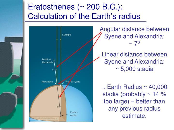 Eratosthenes (~ 200 B.C.):