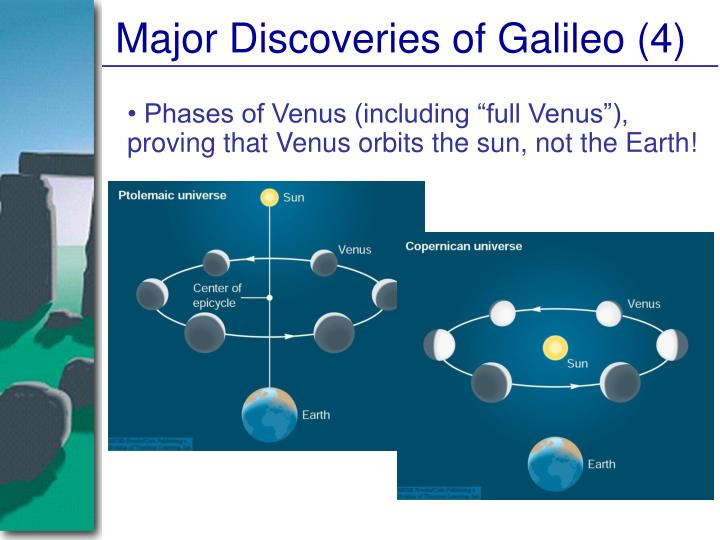Major Discoveries of Galileo (4)