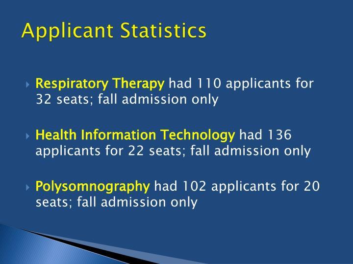 Applicant Statistics