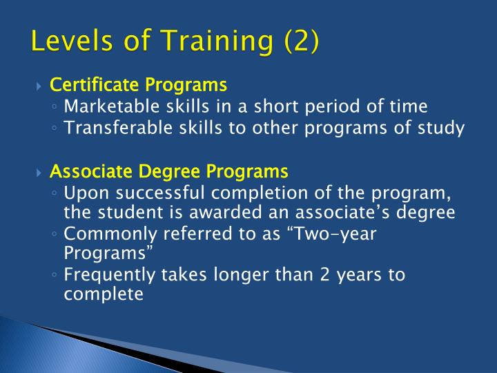 Levels of training 2