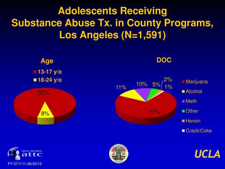 Adolescents Receiving