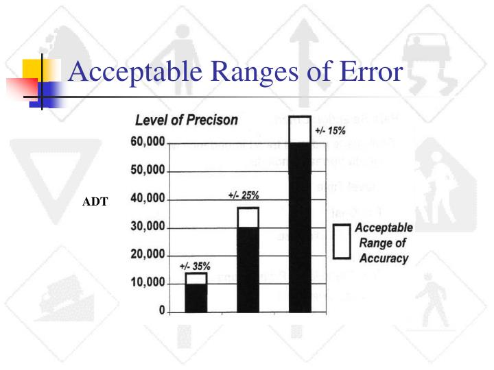 Acceptable Ranges of Error