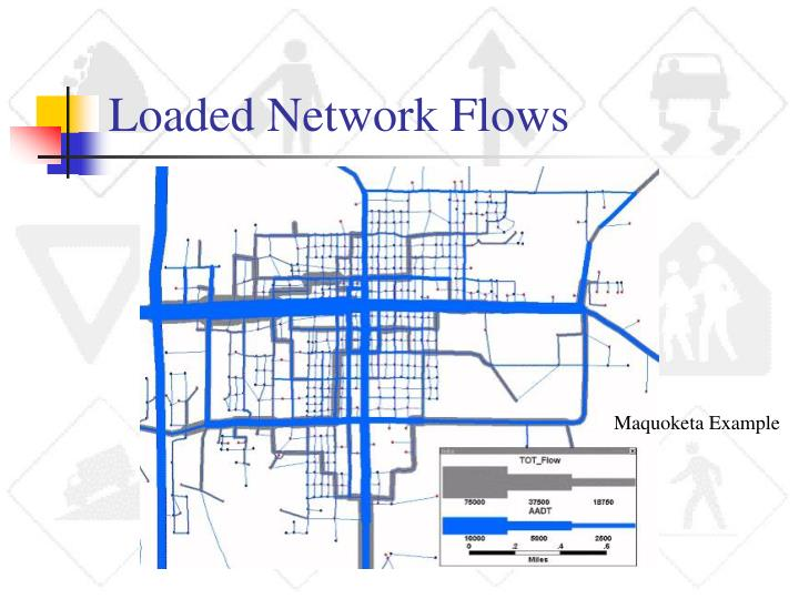 Loaded Network Flows