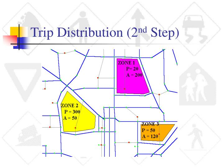 Trip Distribution (2
