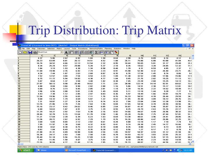Trip Distribution: Trip Matrix
