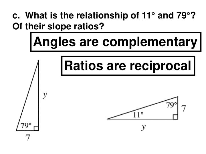 c.  What is the relationship of 11