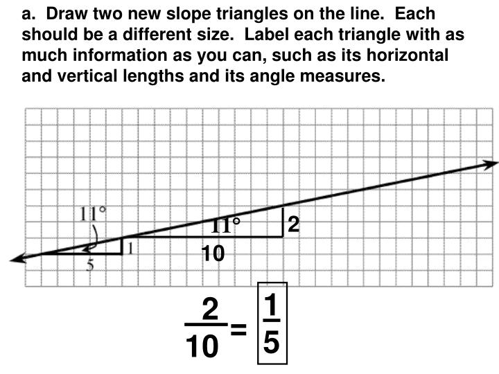 a.  Draw two new slope triangles on the line.  Each should be a different size.  Label each triangle with as much information as you can, such as its horizontal and vertical lengths and its angle measures.