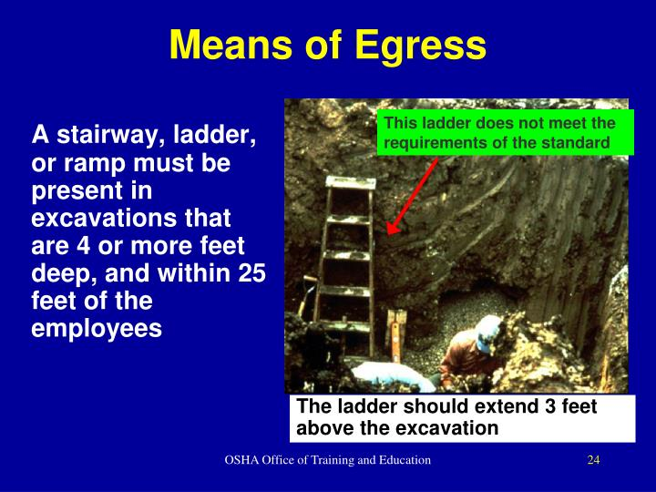 Means of Egress